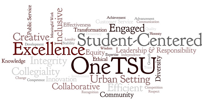 The image represents One T S U as Student Centered, Engaged, Inclusive, Efficient, Excellent, Collaborative, Creative