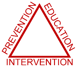 Prevention, Education, Intervention